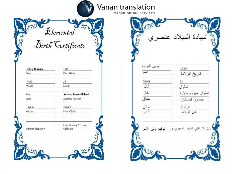 Indonesia Birth Certificate Translation With 247 Support